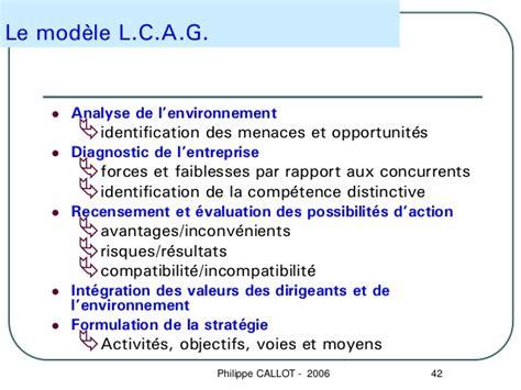 Modele Lcag
