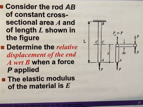 cross sectional area of rod consider the rod ab of constant cross sectional ar