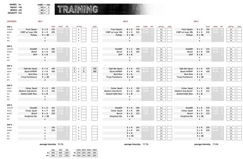 powerlifting training program excel massiverutracker