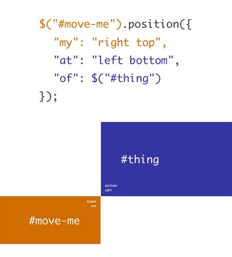 div position right jquery ui s position function plus magiczoom from
