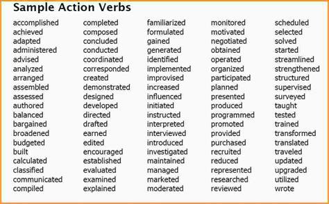 list of active verbs thevictorianparlor co