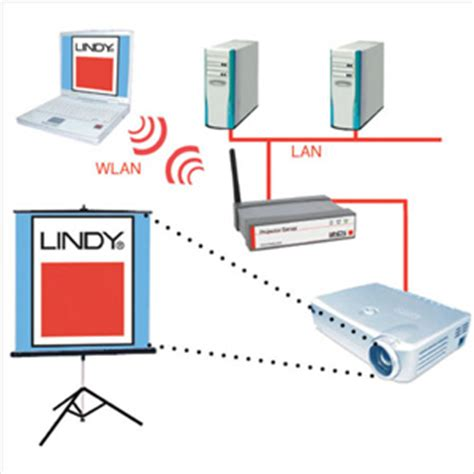 Wireless Projector Server lindy wireless projector server