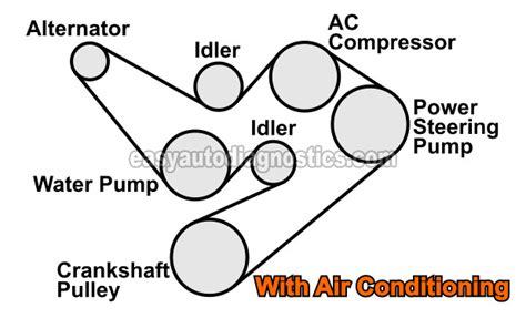 volvo xc90 radio fuse location wiring diagrams