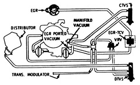 1978 buick 231 vacuum diagram get free image about wiring diagram
