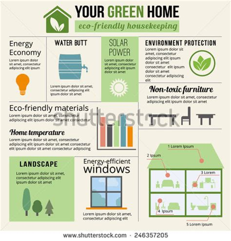 eco friendly home infographic with cutaway diagram of eco friendly home infographic ecology green house vector