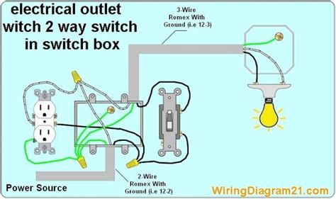 switched receptacle wiring diagram wiring diagram