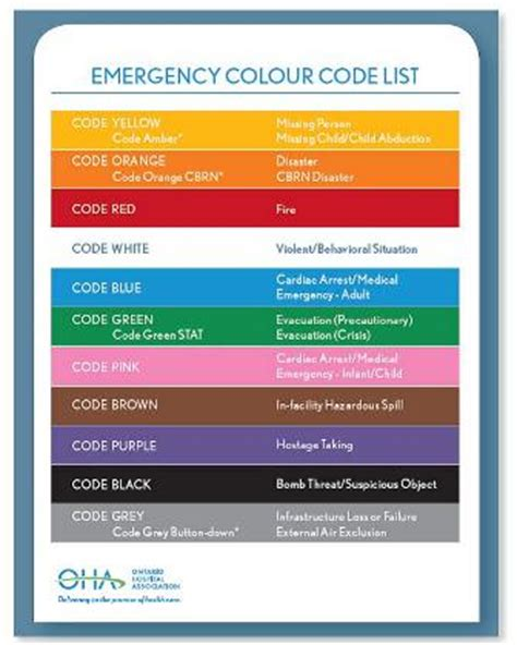 code colors in hospital south huron hospital association