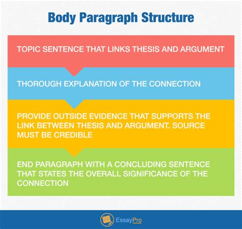 essay structure body paragraph critical lens essay topics outline essaypro
