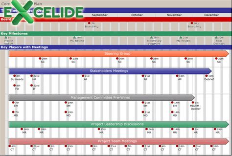 Project Timeline Template Excel by Project Timeline Excel Template Excelide