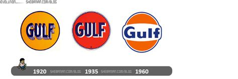 gulf oil logo gulf oil logo images reverse search