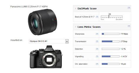 Olympus Lens Es M 25mm F1 8 G panasonic lumix g 25mm f 1 7 asph lens test results