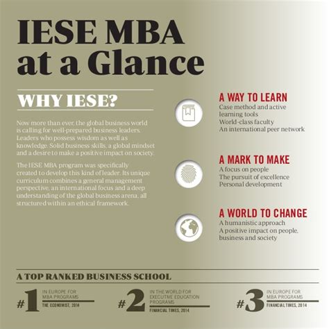 Mba Brochure 2017 by What Makes Iese Business School Unique For An