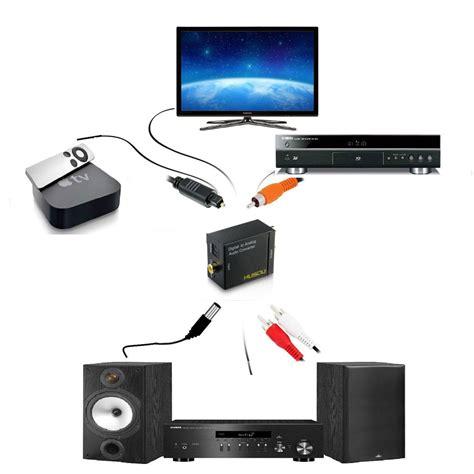 Harga Converter Optical To Rca emk optical coaxial toslink digital ke analog audio