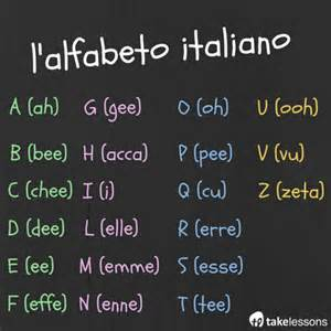 italian for learning the alphabet audio and visual