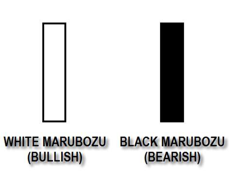 pattern white marubozu candlestick pattern foreximf com