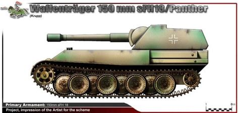Ex Machina Length by Wt E 100 And Gw E 100 Replacements Tank Destroyers