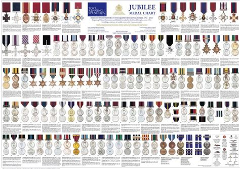 Us Army Decorations by Ties Inspired By Medals And Ribbons Use Collar