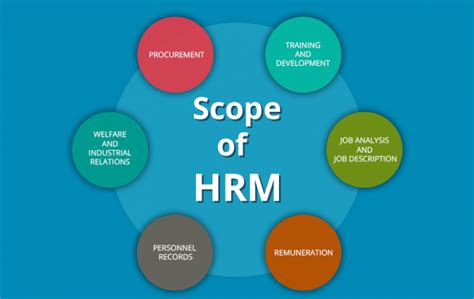 Scope Of Mba In Hr After Engineering by State The Nature And Scope Of Hrm Define Hrm And State Its