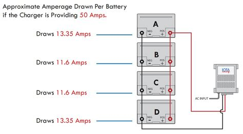 balanced battery wiring diagram wiring diagram schemes