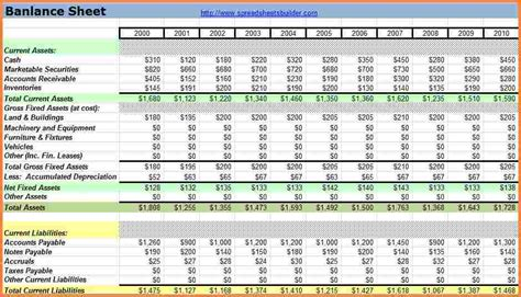 Asset And Liabilities Search 10 Assets And Liabilities Spreadsheet Template Excel Spreadsheets