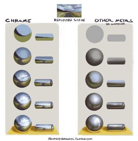 watercolor metal tutorial painting realistic metal objects yahoo search results