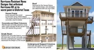 Hurricane Proof House Plans Hurricane Resistant Homes On The Coast Survive Hurricane Ike S Worst
