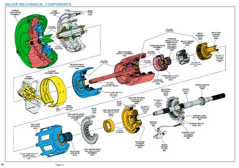 4l60e transmission exploded parts diagram 4l60e free