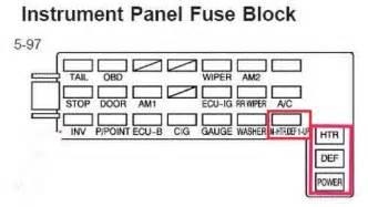 pontiac g6 fuse for heater box pontiac free engine image for user manual