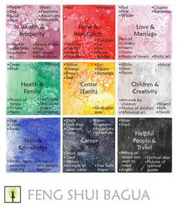 feng shui home positive healthy what is feng shui and bagua map
