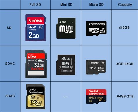 sd card for best free partition tool for sd card