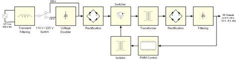 grafici transistor bjt fungsi transistor ntc 28 images simbol komponen elektronika dan fungsinya pengertian fungsi