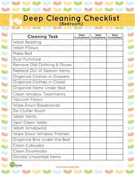 home design checklist home design checklist 28 images problem solver