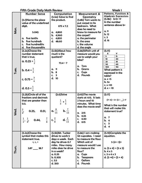 3rd Grade Math Review Worksheets by 28 3rd Grade Math Review Worksheets 3rd Grade Math