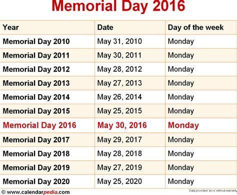 Memorial Day 2016 Calendar Calendar Date For Memorial Day Calendar Template 2016