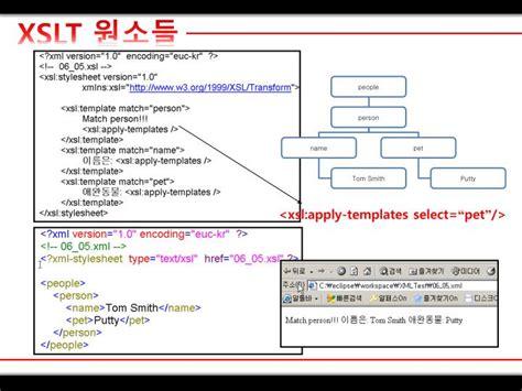 Ppt Xml Xslt Powerpoint Presentation Id 2384448 Xslt Apply Templates