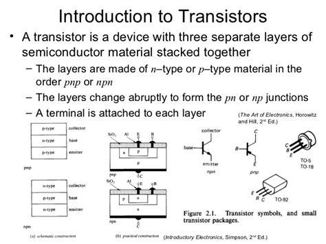 transistor mosfet slideshare transistors