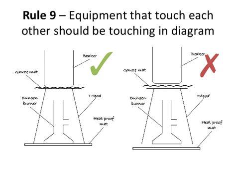 scientific diagram drawing scientific diagram