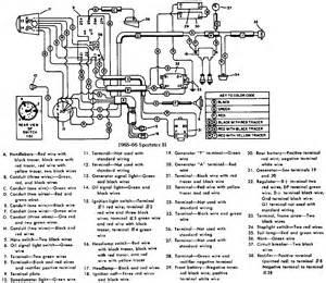 sch 233 233 lectrique des harley davidson sportster wiring diagrams for sportster