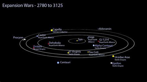 alpha centauri star system planets alpha centauri solar system www pixshark com images