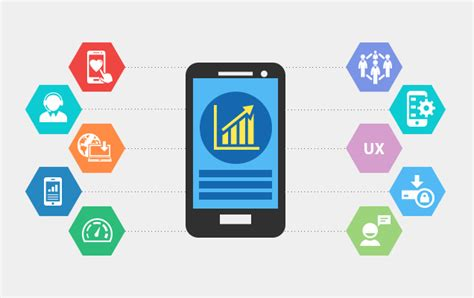 Compro Mobile Apps Advance mobile app development trend is creating brave new world