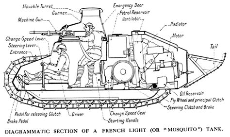 schematic layout en francais tanks for the memories or travelling by tank in
