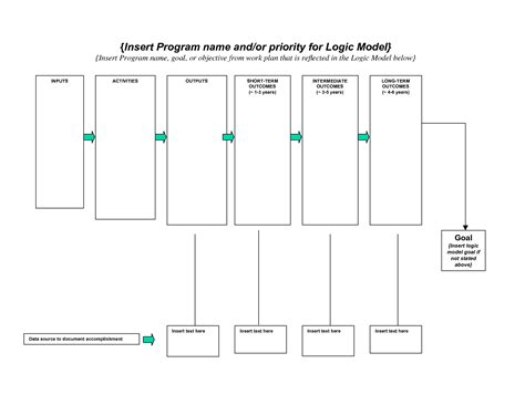 logic model templates blank logic models template images