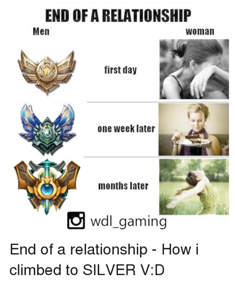 End Of Relationship Meme - 25 best memes about league of legends and relationships