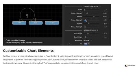final cut pro grid pixel film studios proruin plugin for final cut pro x