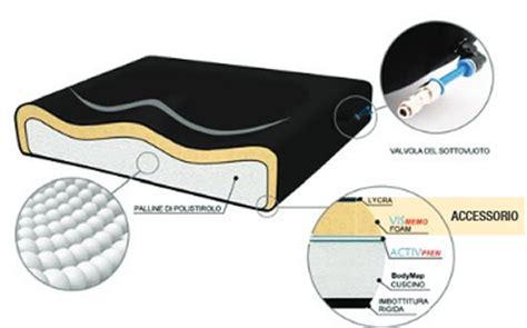 cuscini per carrozzine disabili cuscino posturale antidecubito per il posizionamento a