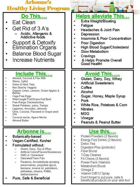 How Many Calories Do You Eat On Arbonne Detox by Arbonne 30 Days To Healthy Living Sheet Arbonne