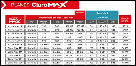 codigo para llamar a un celular en mexico llamadas internacionales a celulares comunidad claro per 250
