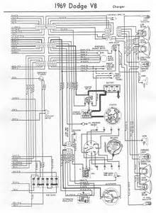 auto diagram 1970 plymouth wiring 1960 chevy truck wiring diagrams