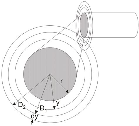 external magnetic field inductor inductor in external magnetic field 28 images electromagnetic induction self induction study