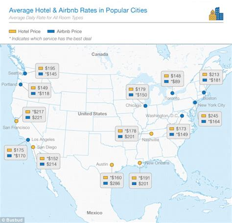 airbnb vs hotel airbnb vs hotels infographic reveals which type of